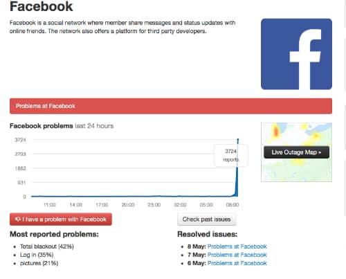 facebook bi sap 1